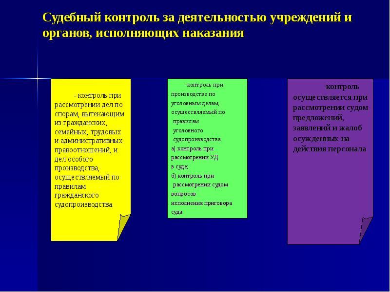 Судебный контроль за деятельностью учреждений и органов, исполняющих наказания -контроль при произво