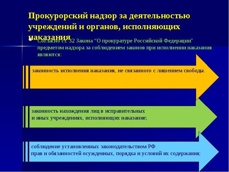 Прокурорский надзор за деятельностью учреждений и органов, исполняющих наказания Согласно ст. 32 Зак