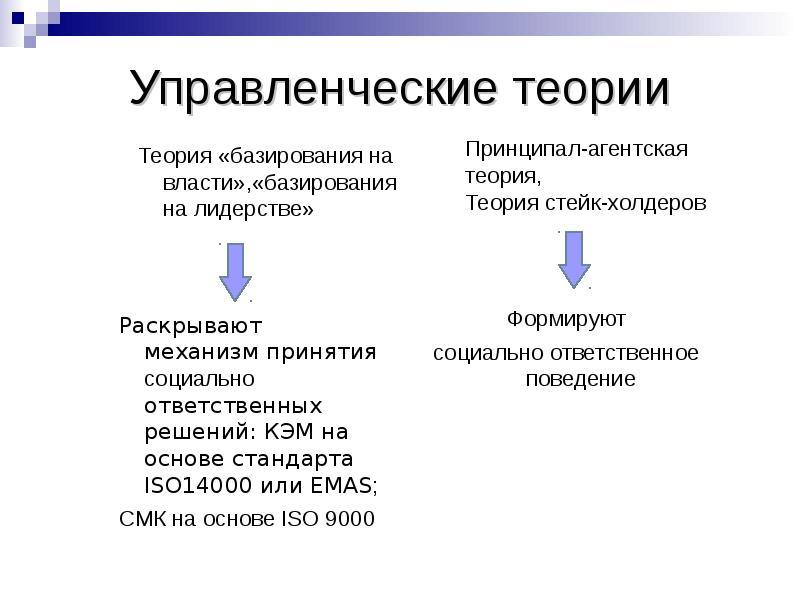 Управленческие теории Теория «базирования на власти»,«базирования на лидерстве»