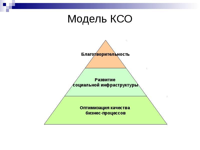 Модель КСО