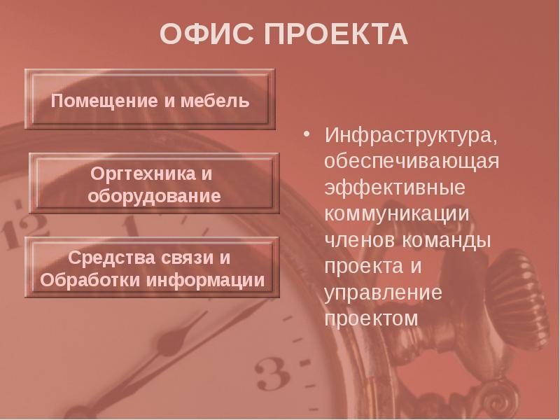 ОФИС ПРОЕКТА Инфраструктура, обеспечивающая эффективные коммуникации членов команды проекта и управл