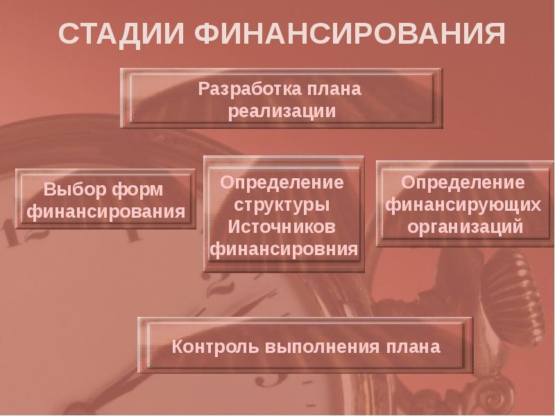 СТАДИИ ФИНАНСИРОВАНИЯ