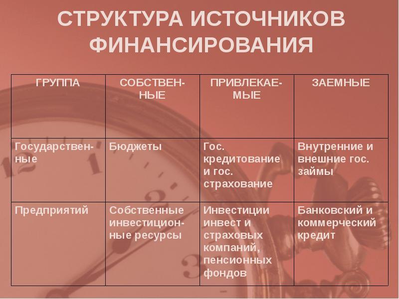 Организационные структуры управления проектами, слайд 22