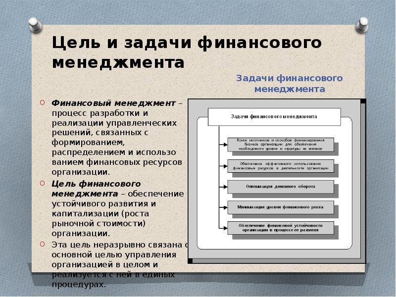 Цели Задачи И Содержание Финансового Менеджмента Шпаргалка