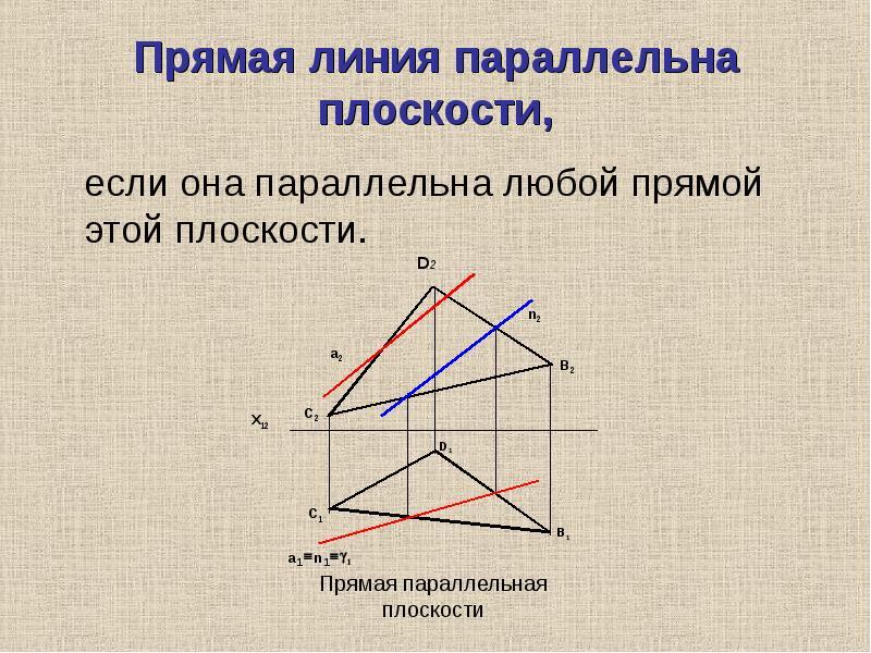 Прямая линия параллельна плоскости, если она параллельна любой прямой этой плоскости.