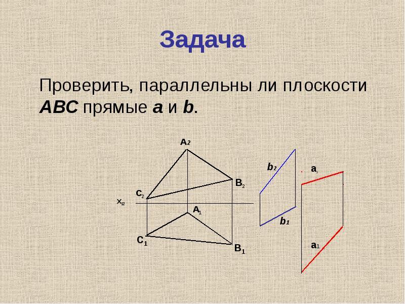 Задача Проверить, параллельны ли плоскости АВС прямые a и b.