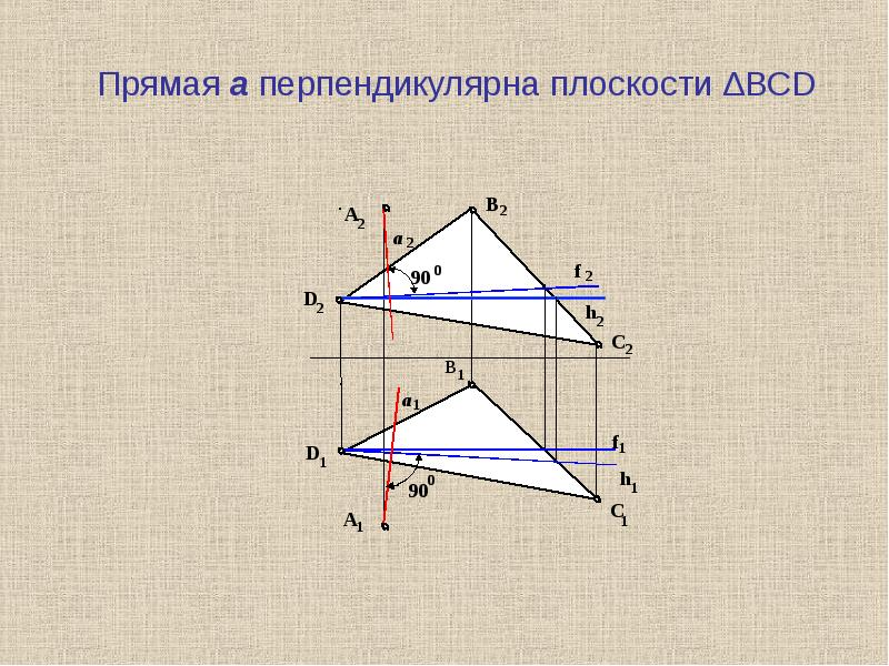 Прямая а перпендикулярна плоскости ∆ВСD