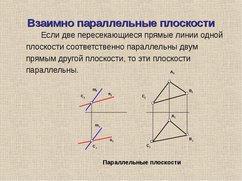 Взаимно параллельные плоскости Если две пересекающиеся прямые линии одной плоскости соответственно п