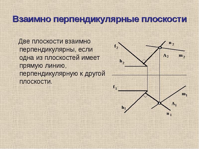 Взаимно перпендикулярные плоскости Две плоскости взаимно перпендикулярны, если одна из плоскостей им