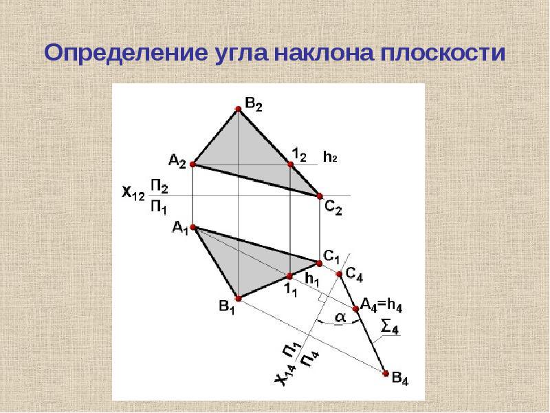 Определение угла наклона плоскости