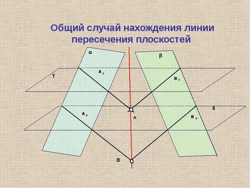 РАСПОЛОЖЕНИЕ ПРЯМОЙ И ПЛОСКОСТИ, слайд 4