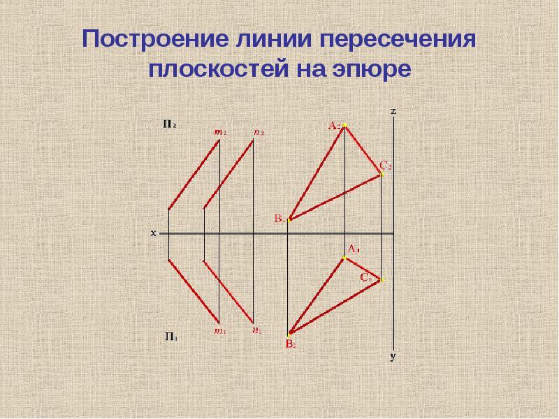 Построение линии пересечения плоскостей на эпюре