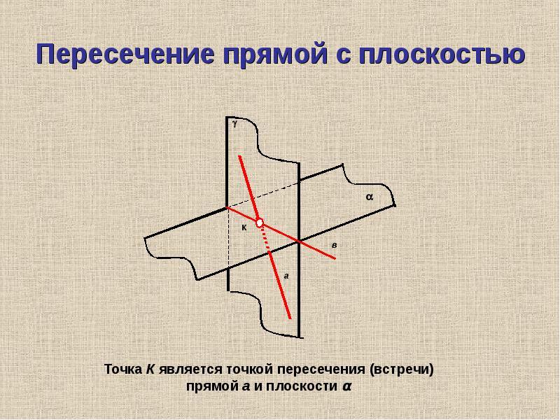 Пересечение прямой с плоскостью