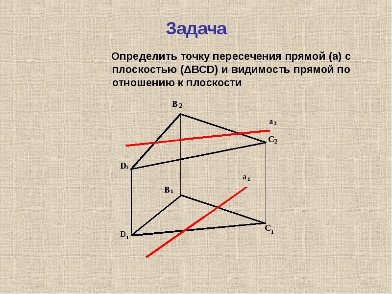 Задача Определить точку пересечения прямой (а) с плоскостью (ΔВСD) и видимость прямой по отношению к