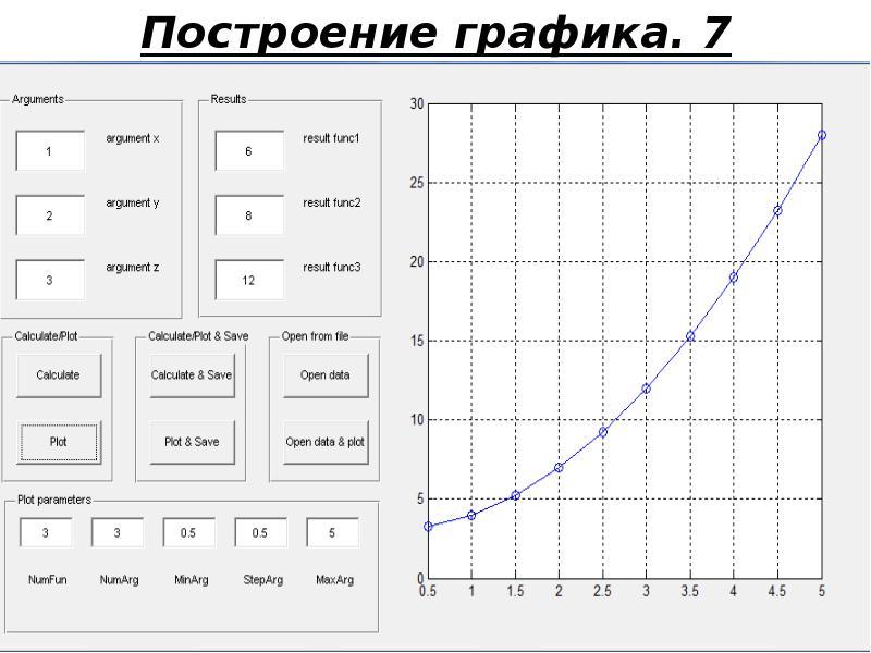 Построение графика. 7