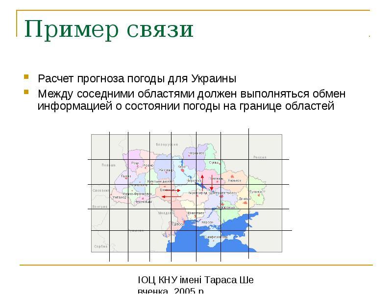 Пример связи Расчет прогноза погоды для Украины Между соседними областями должен выполняться обмен и