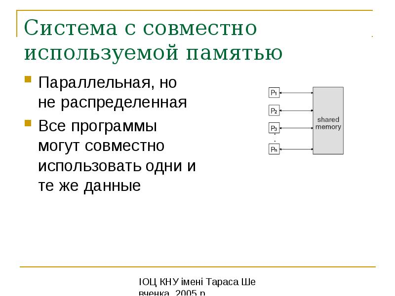 Система с совместно используемой памятью Параллельная, но не распределенная Все программы могут совм