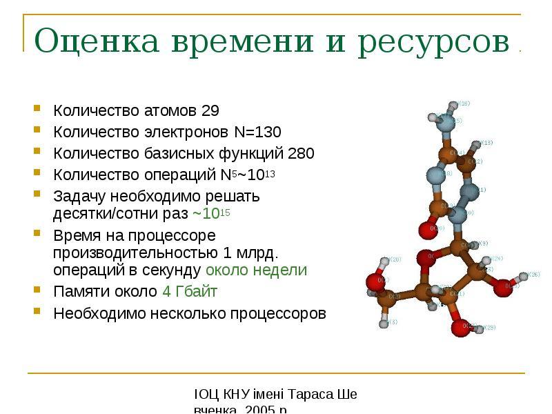 Оценка времени и ресурсов Количество атомов 29 Количество электронов N=130 Количество базисных функц