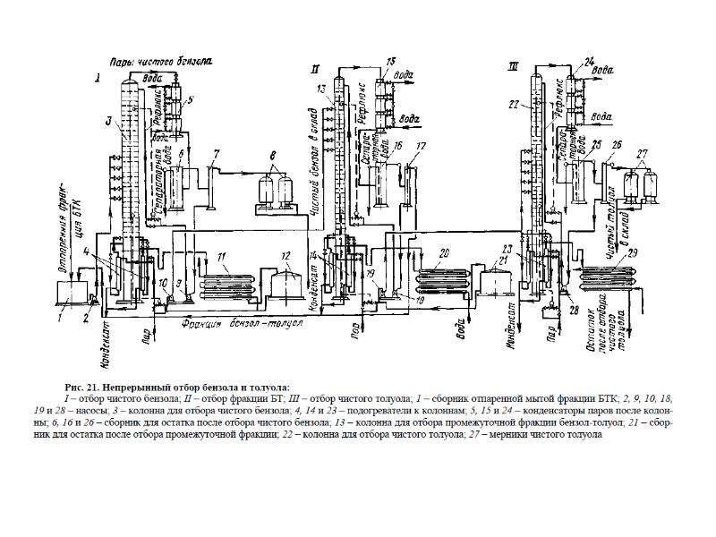Коксование угля, получение аром, слайд 32