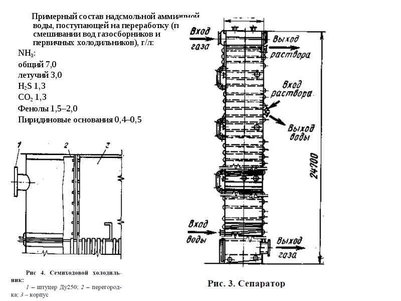 Примерный состав надсмольной аммиачной воды, поступающей на переработку (при смешивании вод газосбор
