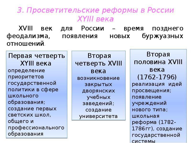 3. Просветительские реформы в России XYIII века