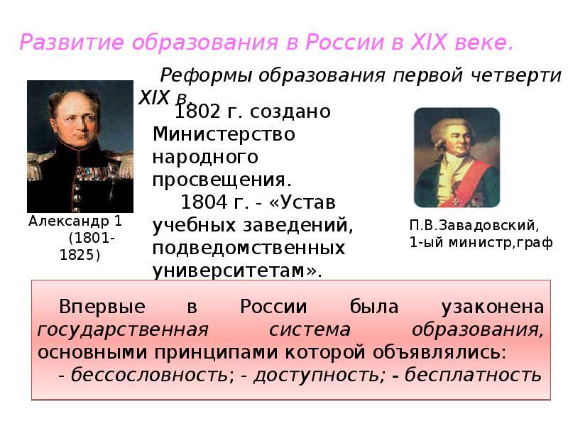 Развитие образования в России в XIX веке.