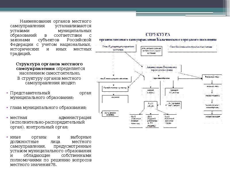 Наименования органов местного самоуправления устанавливаются уставами муниципальных образований в со