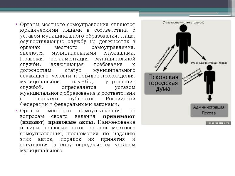 Органы местного самоуправления являются юридическими лицами в соответствии с уставом муниципального