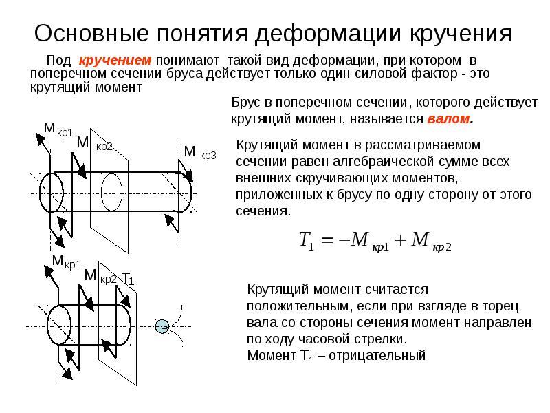Основные понятия деформации кручения Под кручением понимают такой вид деформации, при котором в попе