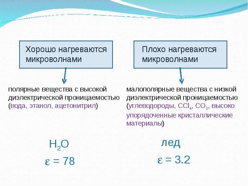 Ультразвуковая активация химических процессов, слайд 22