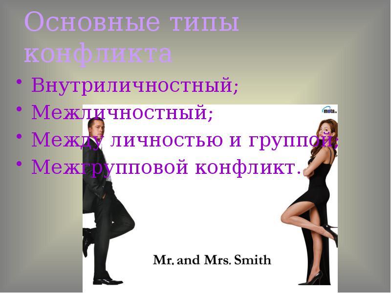 Основные типы конфликта Внутриличностный; Межличностный; Между личностью и группой; Межгрупповой кон