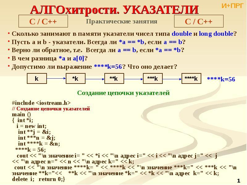 Алгохитрости-5 Указатели Динамические переменные