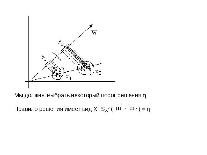 Линейная дискриминантная функция Фишера, слайд 11