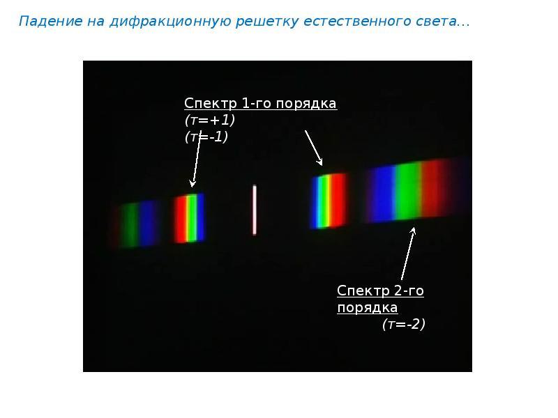 фото спектра света от монохроматора хочу