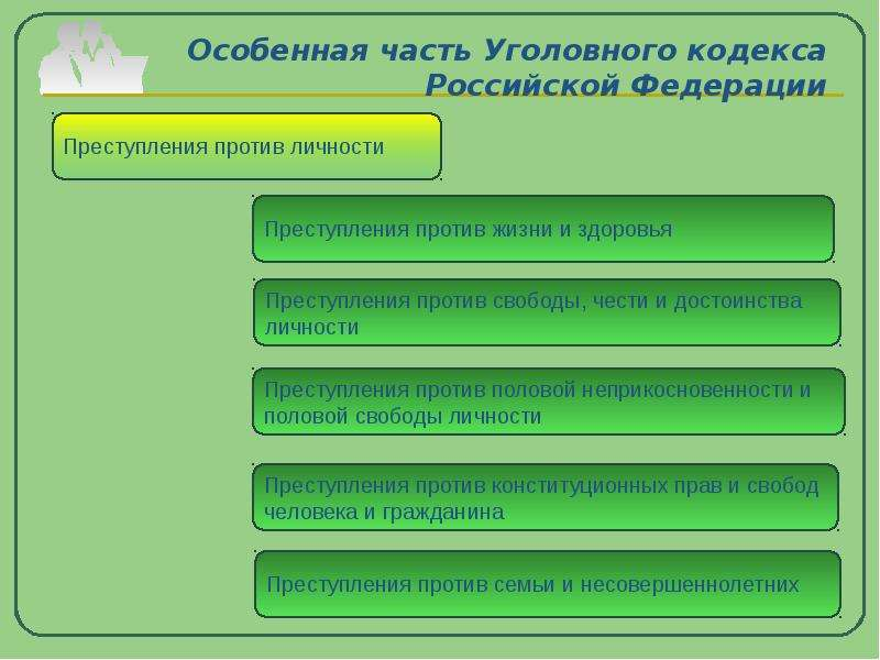 Особенная Часть Ук Рф Шпаргалки
