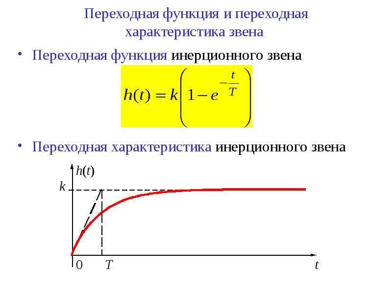 Переходная функция и переходная характеристика звена Переходная функция инерционного звена Переходна