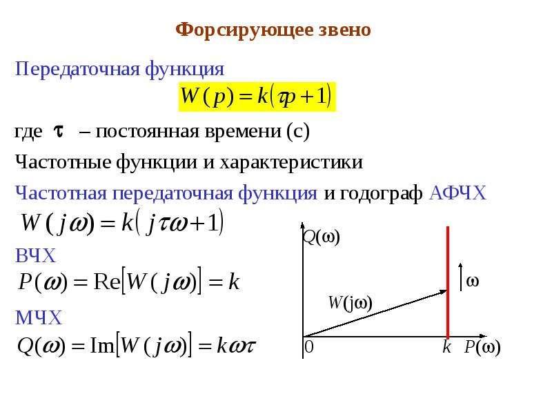 Форсирующее звено Передаточная функция где  – постоянная времени (с) Частотные функции и характерис