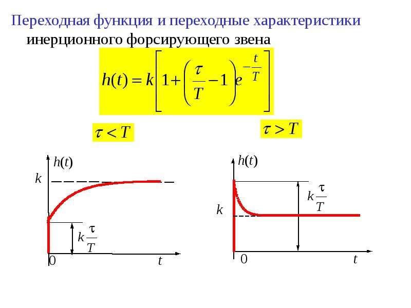 Переходная функция и переходные характеристики инерционного форсирующего звена Переходная функция и