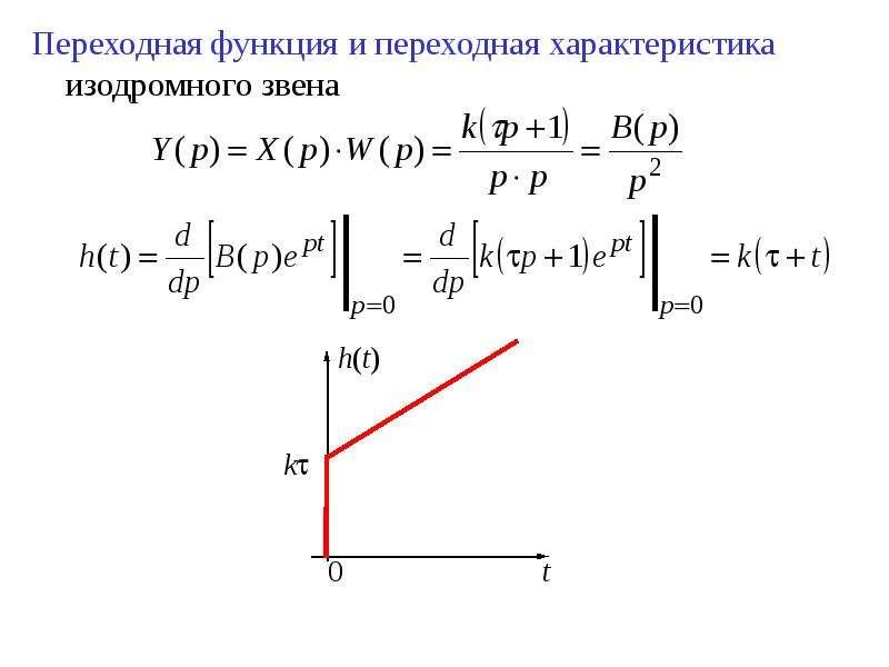 Переходная функция и переходная характеристика изодромного звена Переходная функция и переходная хар