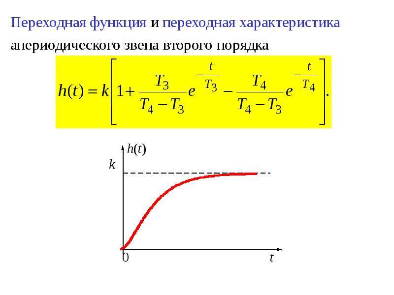 Переходная функция и переходная характеристика Переходная функция и переходная характеристика аперио