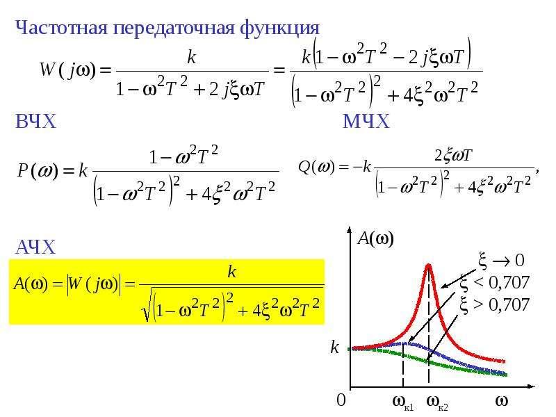 Частотная передаточная функция Частотная передаточная функция ВЧХ МЧХ АЧХ