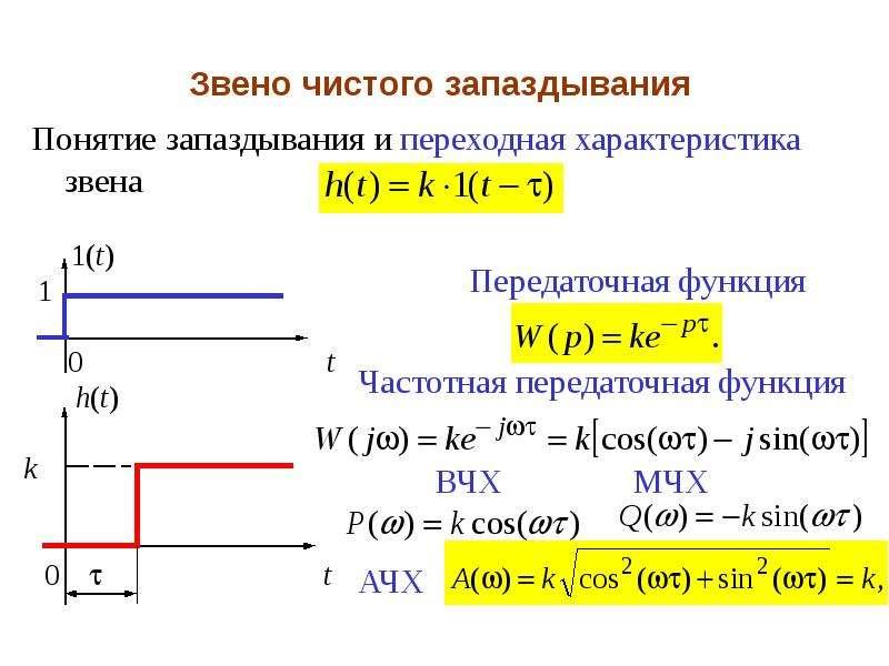 Звено чистого запаздывания Понятие запаздывания и переходная характеристика звена Передаточная функц