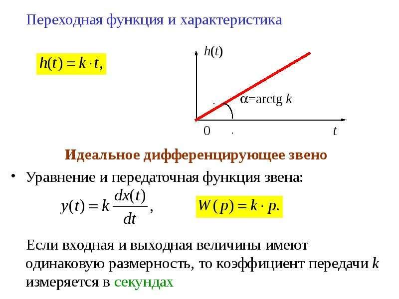 Переходная функция и характеристика Переходная функция и характеристика Идеальное дифференцирующее з