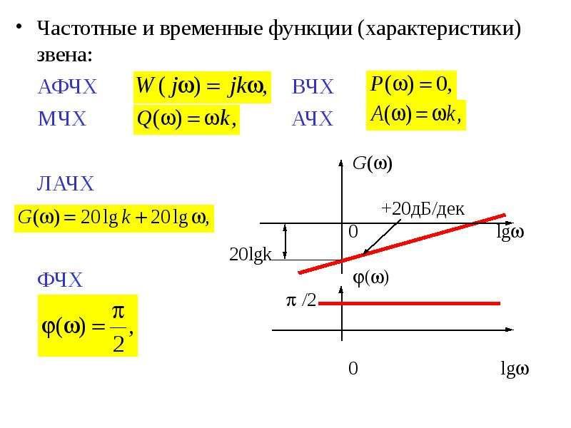 Частотные и временные функции (характеристики) звена: Частотные и временные функции (характеристики)