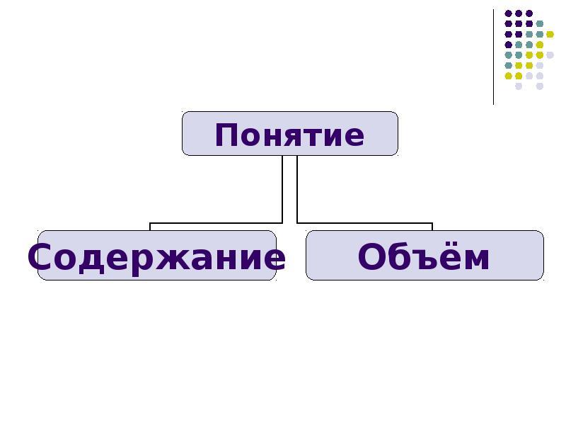 ЭЛЕМЕНТЫ ТЕОРИИ ПОЗНАНИЯ И ЛОГИКИ, слайд 9