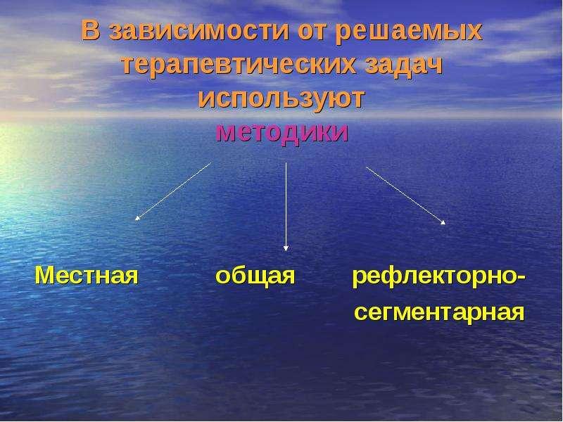 В зависимости от решаемых терапевтических задач используют методики Местная общая рефлекторно- сегме