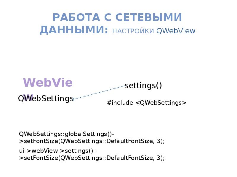 Работа с Сетевыми данными: настройки QWebView