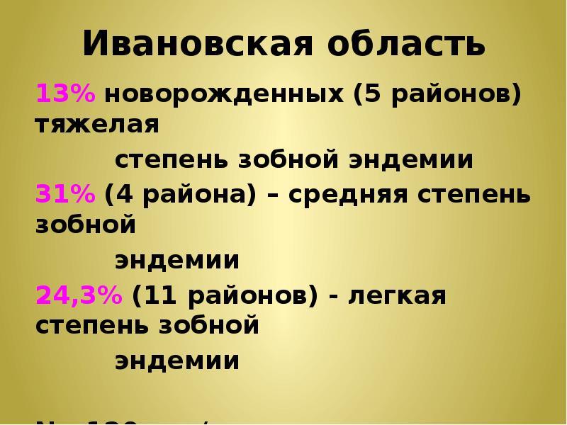 Ивановская область 13% новорожденных (5 районов) тяжелая степень зобной эндемии 31% (4 района) – сре