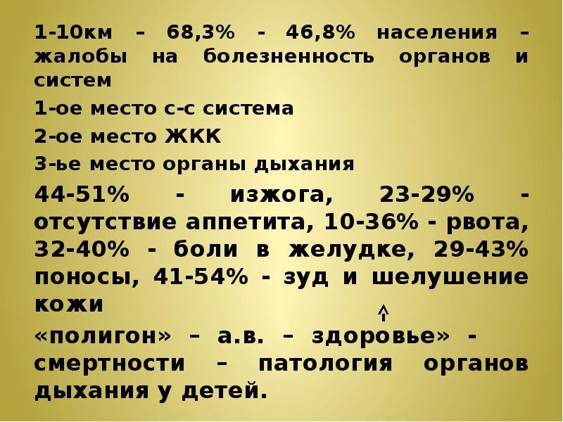 1-10км – 68,3% - 46,8% населения – жалобы на болезненность органов и систем 1-10км – 68,3% - 46,8% н