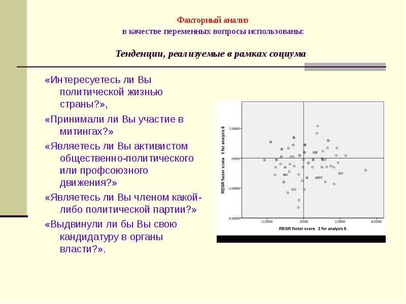 Факторный анализ в качестве переменных вопросы использованы: Тенденции, реализуемые в рамках социума